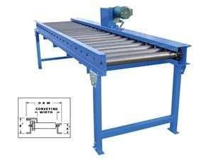 Conveyor Systems Greensboro